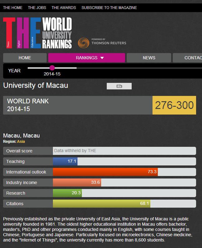 2014澳门大学排名   世界管理挑战赛澳门科技大学战果辉煌...